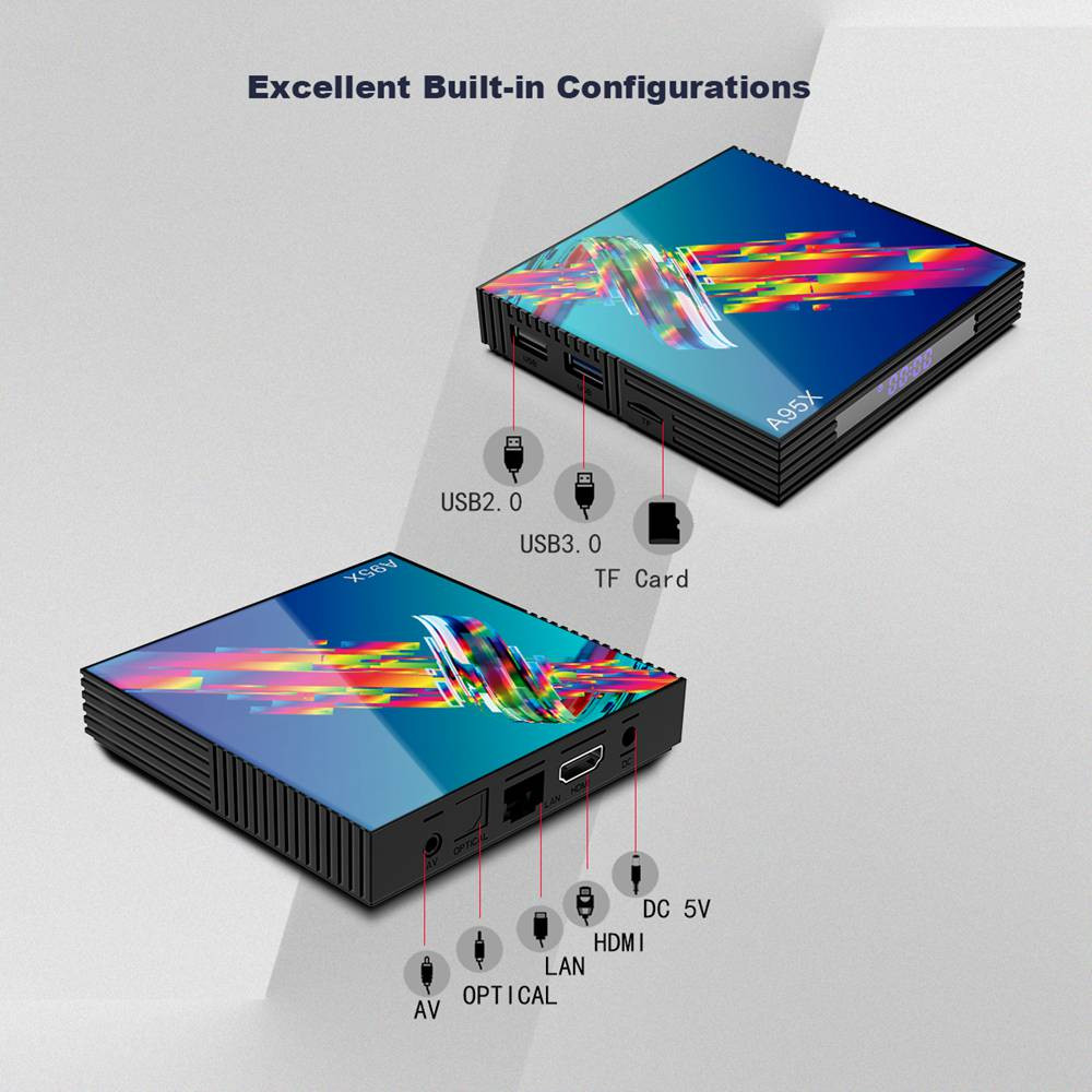 A95XR3 Android 9 0 TV BOX RK3318 2G/16G 2 4G 5G WIFI 100M