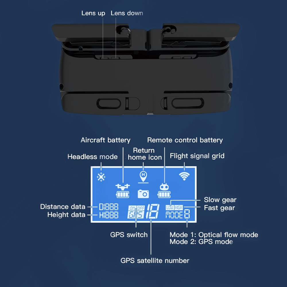 ZLL SG907 MAX 4K 5G WIFI FPV GPS Foldable RC Drone with Dual Camera 3-Axis Gimbal RTF - One Battery with Bag